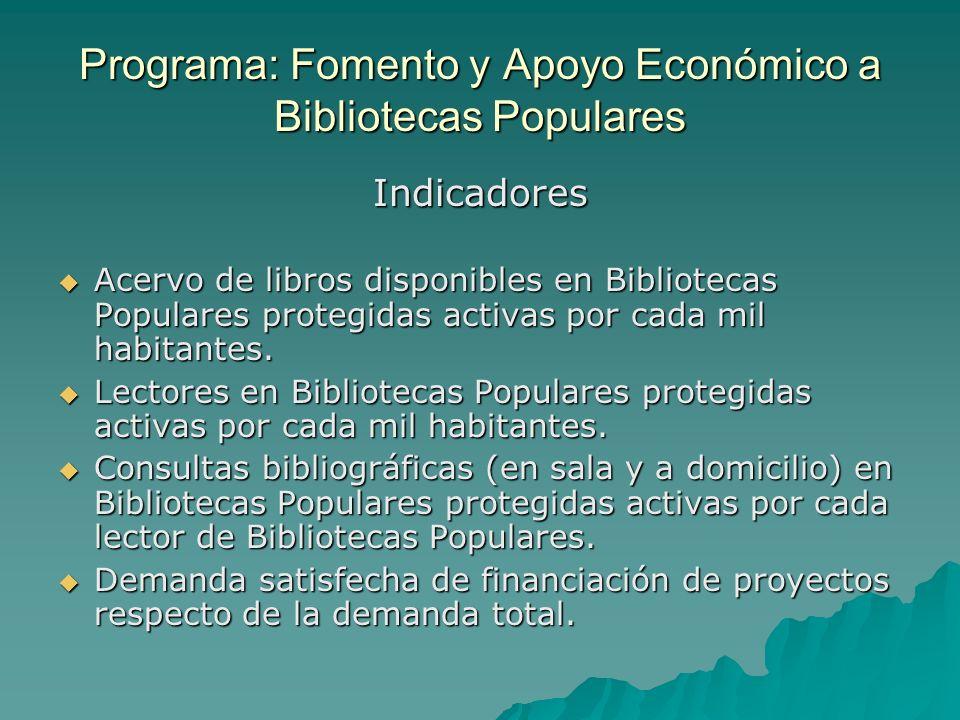 Programa: Fomento y Apoyo Económico a Bibliotecas Populares Indicadores Acervo de libros disponibles en Bibliotecas Populares protegidas activas por cada mil habitantes.