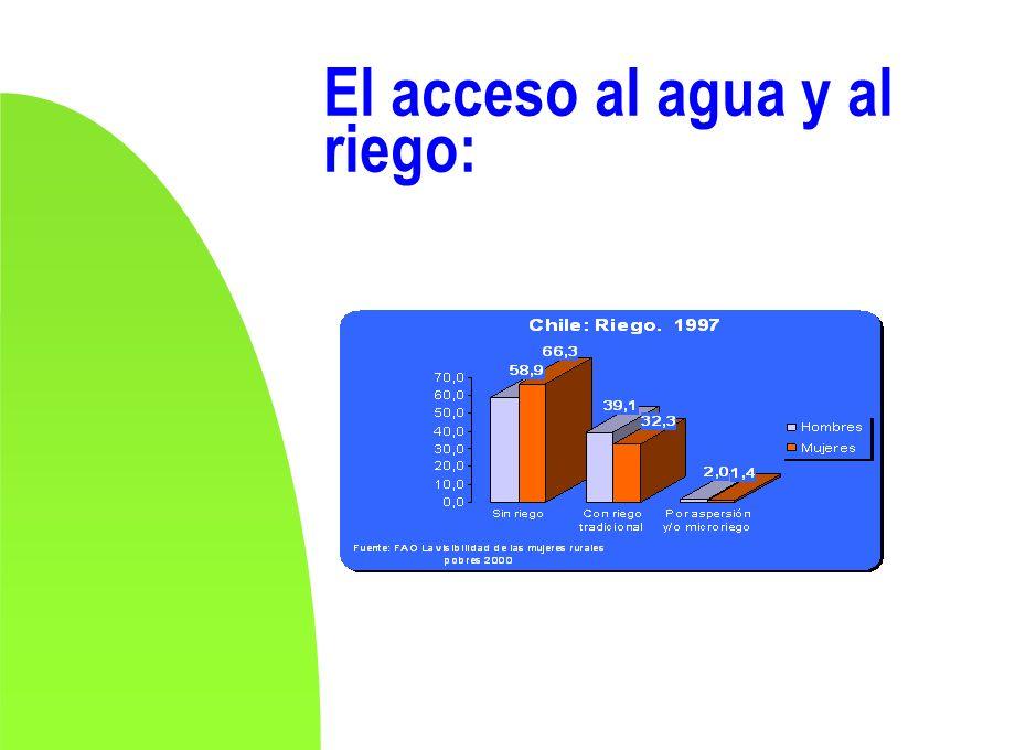 El acceso al agua y al riego: