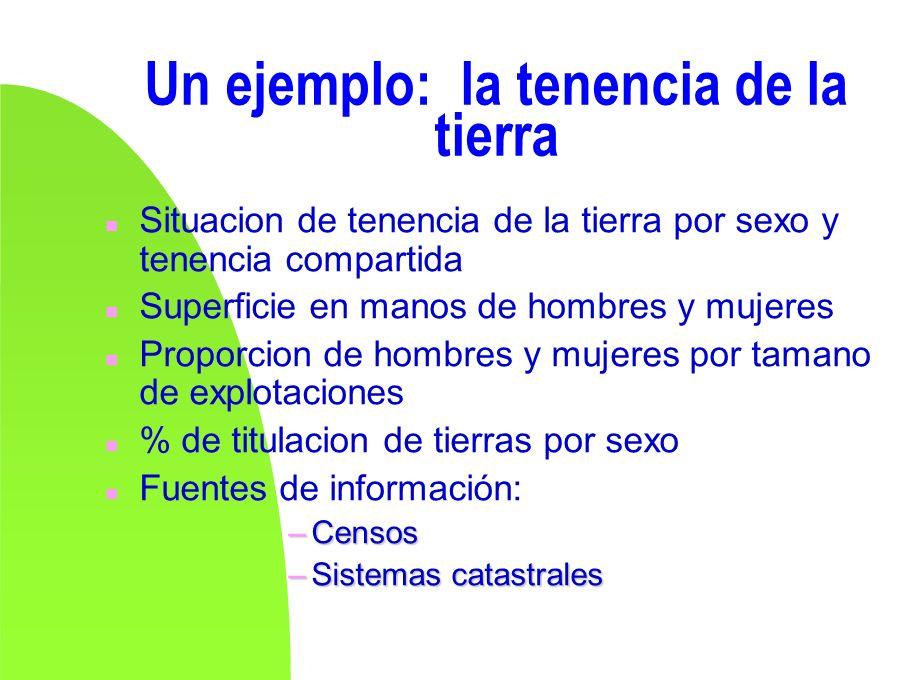 Un ejemplo: la tenencia de la tierra n Situacion de tenencia de la tierra por sexo y tenencia compartida n Superficie en manos de hombres y mujeres n