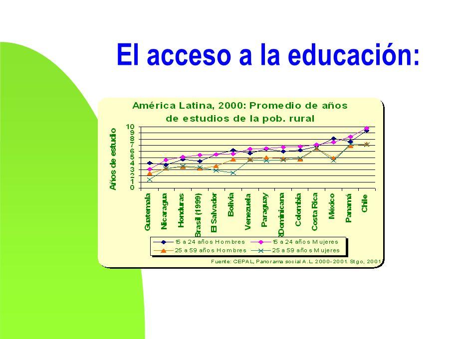 El acceso a la educación: