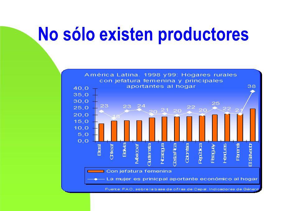 No sólo existen productores