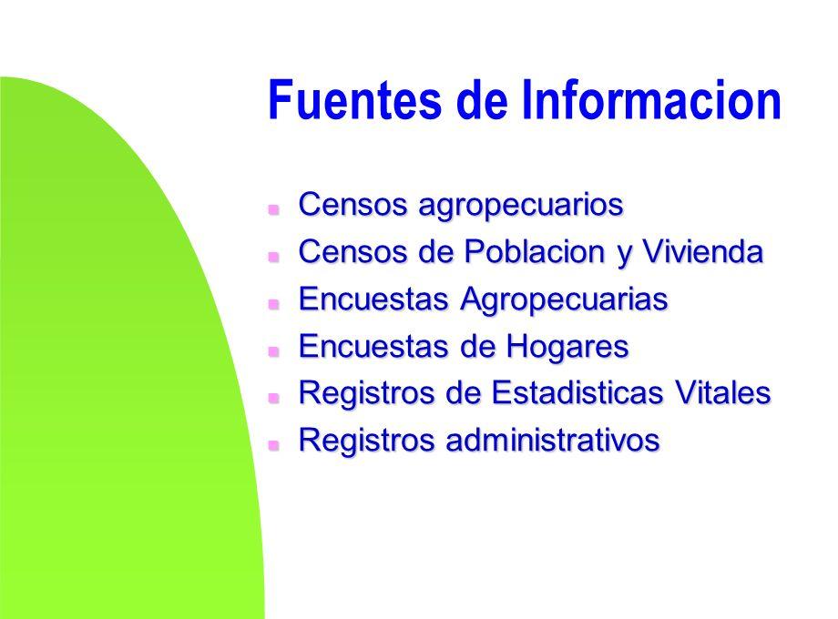 Fuentes de Informacion n Censos agropecuarios n Censos de Poblacion y Vivienda n Encuestas Agropecuarias n Encuestas de Hogares n Registros de Estadis