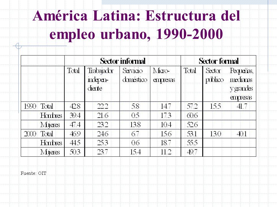 América Latina: Estructura del empleo urbano, 1990-2000