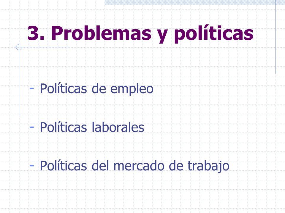 - Políticas de empleo - Políticas laborales - Políticas del mercado de trabajo 3.