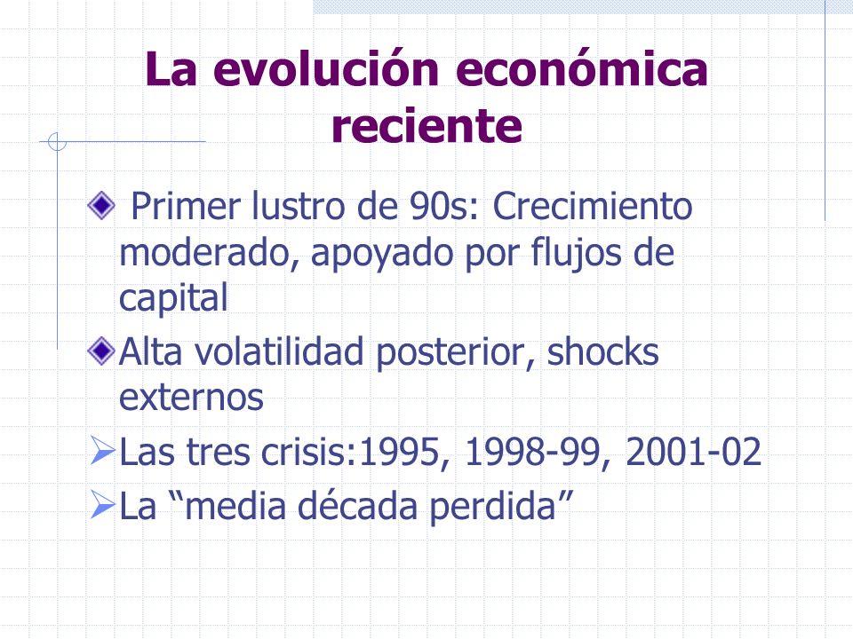 La evolución económica reciente Primer lustro de 90s: Crecimiento moderado, apoyado por flujos de capital Alta volatilidad posterior, shocks externos Las tres crisis:1995, 1998-99, 2001-02 La media década perdida