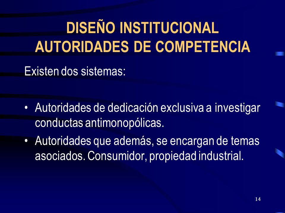 14 DISEÑO INSTITUCIONAL AUTORIDADES DE COMPETENCIA Existen dos sistemas: Autoridades de dedicación exclusiva a investigar conductas antimonopólicas. A