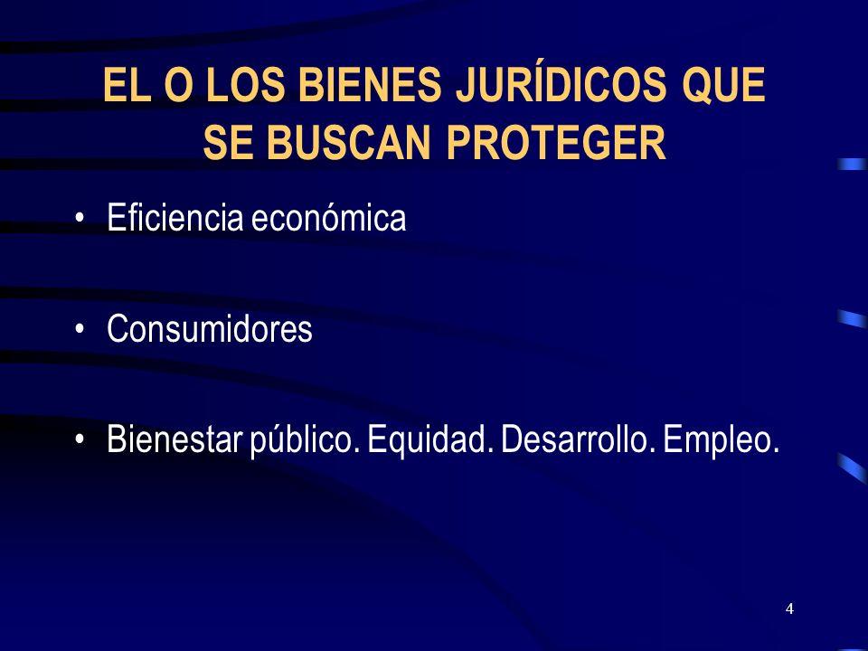 4 EL O LOS BIENES JURÍDICOS QUE SE BUSCAN PROTEGER Eficiencia económica Consumidores Bienestar público. Equidad. Desarrollo. Empleo.