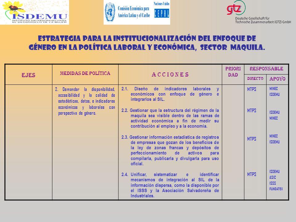 Estrategia para la institucionalización del enfoque de género en la política laboral y económica, sector maquila.