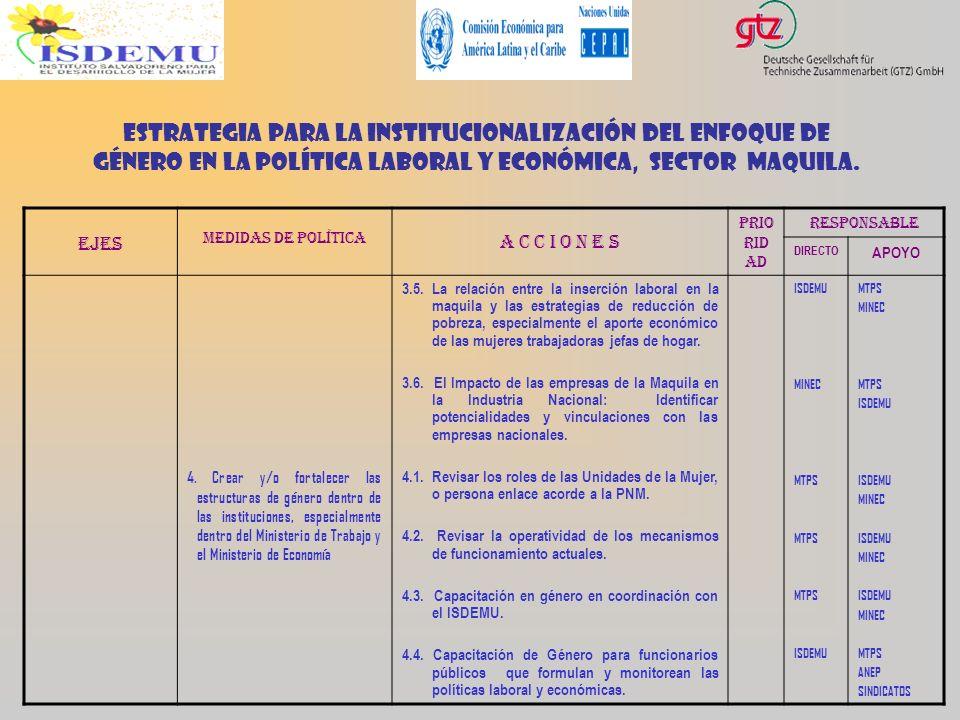 Estrategia para la institucionalización del enfoque de género en la política laboral y económica, sector maquila. EJES MEDIDAS DE POLÍTICA A C C I O N