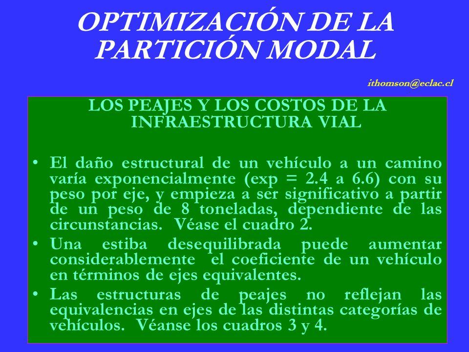 OPTIMIZACIÓN DE LA PARTICIÓN MODAL ithomson@eclac.cl LOS PEAJES Y LOS COSTOS DE LA INFRAESTRUCTURA VIAL El daño estructural de un vehículo a un camino varía exponencialmente (exp = 2.4 a 6.6) con su peso por eje, y empieza a ser significativo a partir de un peso de 8 toneladas, dependiente de las circunstancias.