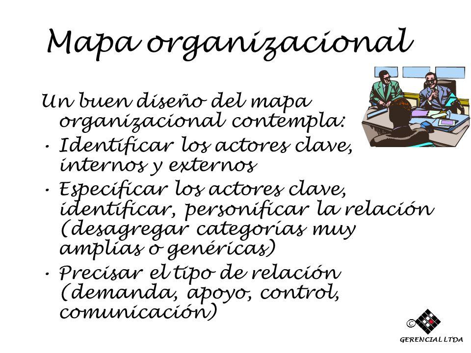 Mapa organizacional Un buen diseño del mapa organizacional contempla: Identificar los actores clave, internos y externos Especificar los actores clave