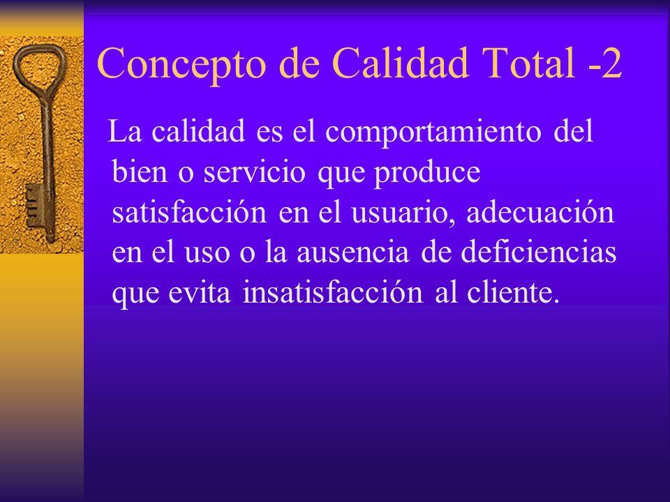 Concepto de Calidad Total -2 La calidad es el comportamiento del bien o servicio que produce satisfacción en el usuario, adecuación en el uso o la aus
