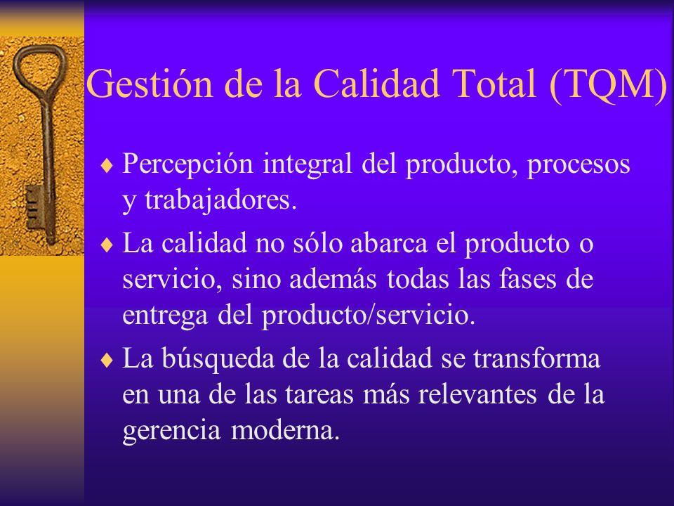 Gestión de la Calidad Total (TQM) Percepción integral del producto, procesos y trabajadores. La calidad no sólo abarca el producto o servicio, sino ad