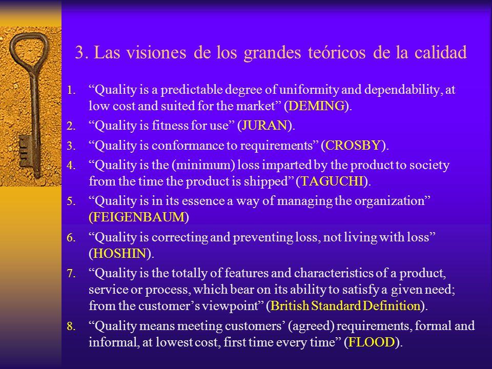 3. Las visiones de los grandes teóricos de la calidad 1. Quality is a predictable degree of uniformity and dependability, at low cost and suited for t