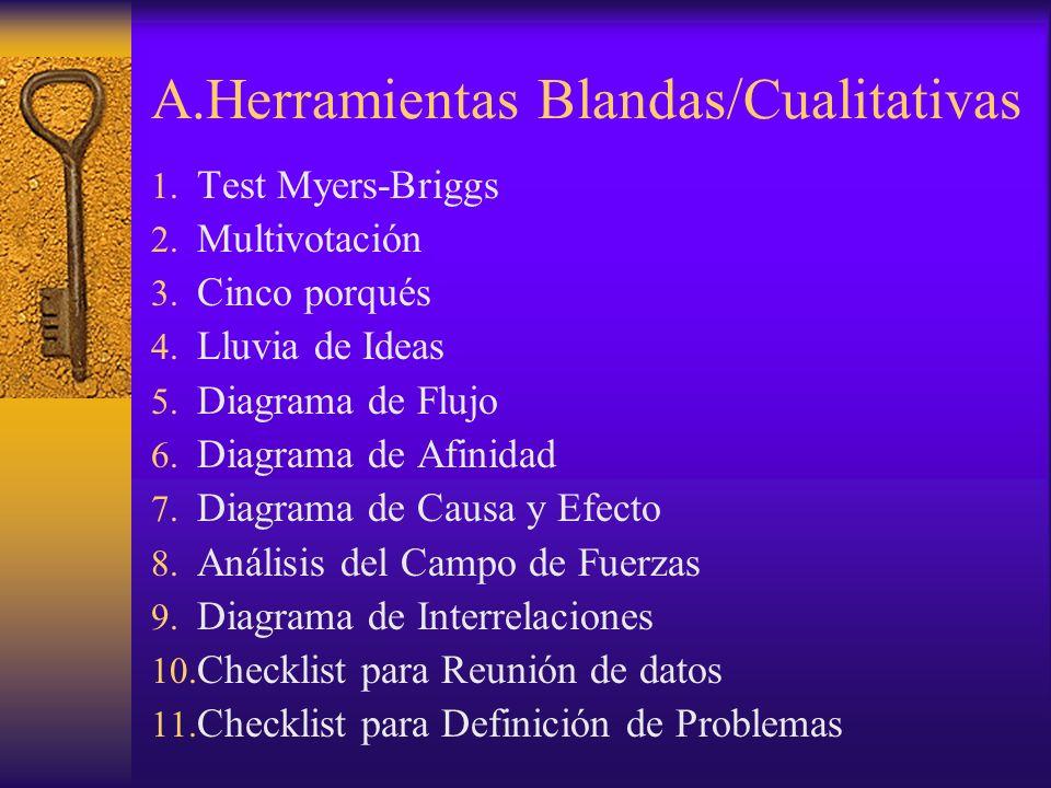 A.Herramientas Blandas/Cualitativas 1. Test Myers-Briggs 2. Multivotación 3. Cinco porqués 4. Lluvia de Ideas 5. Diagrama de Flujo 6. Diagrama de Afin