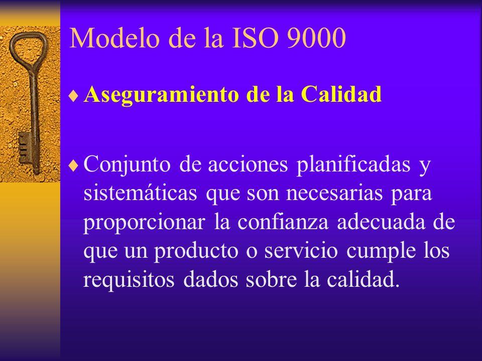 Modelo de la ISO 9000 Aseguramiento de la Calidad Conjunto de acciones planificadas y sistemáticas que son necesarias para proporcionar la confianza a