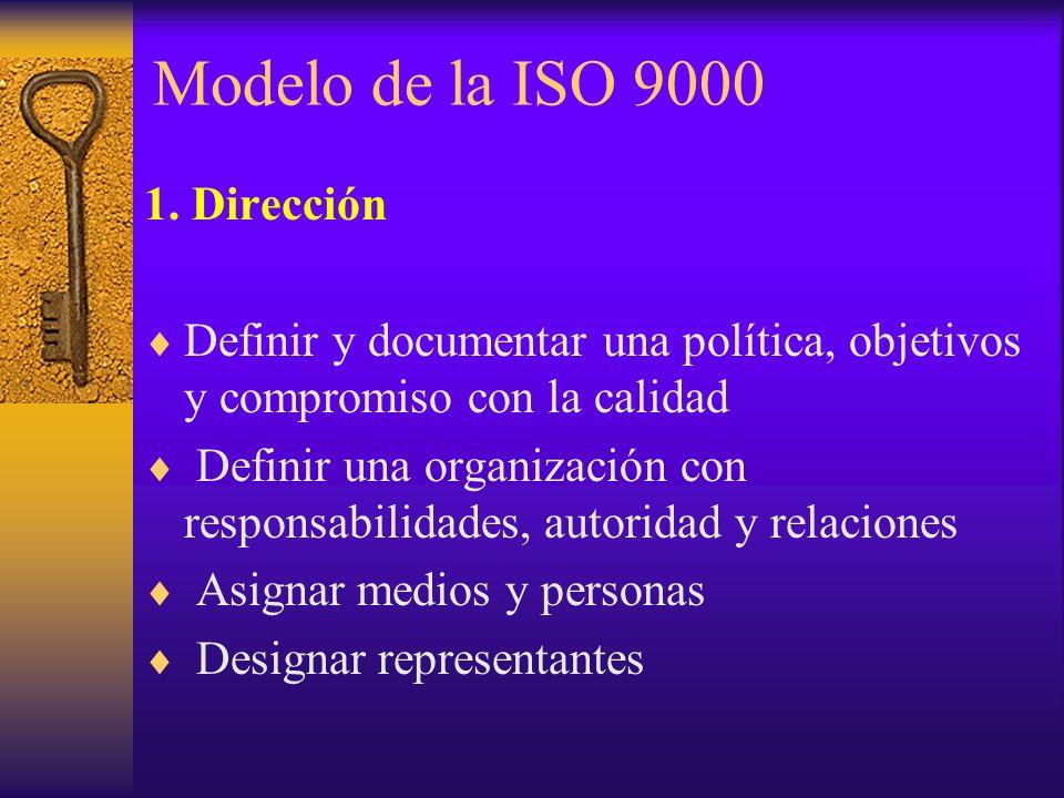 Modelo de la ISO 9000 1. Dirección Definir y documentar una política, objetivos y compromiso con la calidad Definir una organización con responsabilid