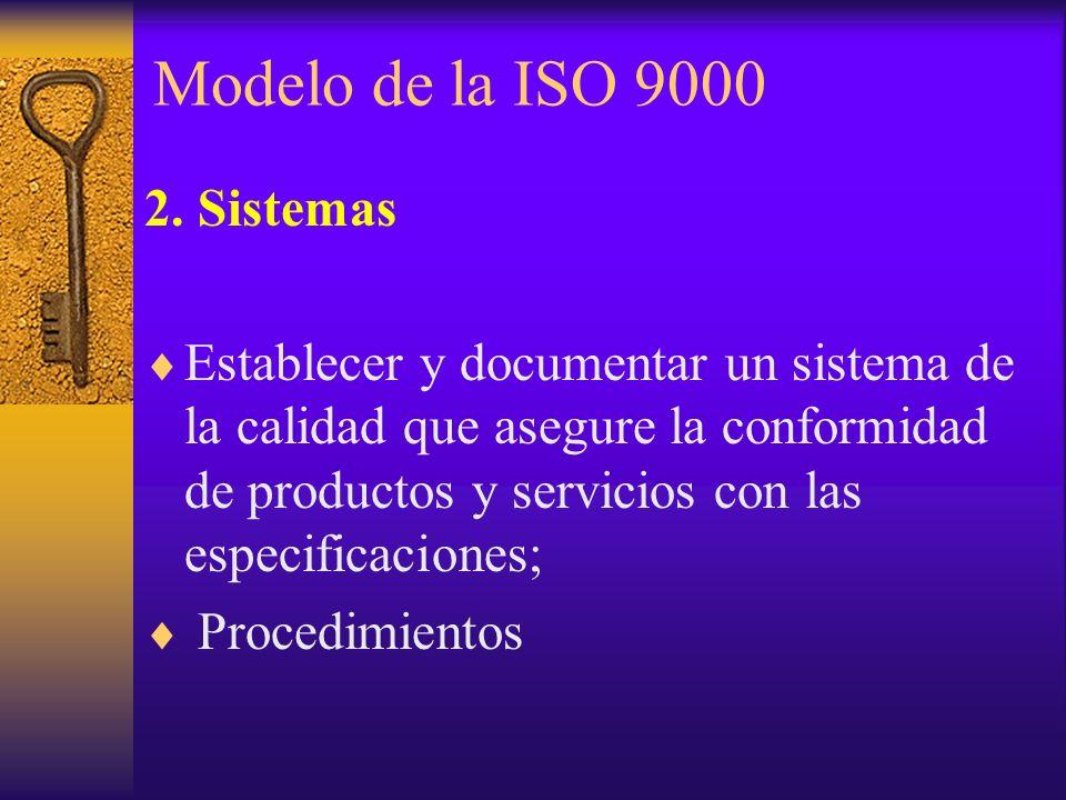 Modelo de la ISO 9000 2. Sistemas Establecer y documentar un sistema de la calidad que asegure la conformidad de productos y servicios con las especif