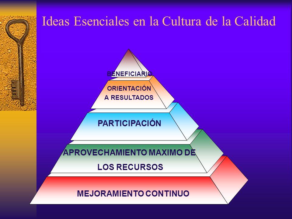 Ideas Esenciales en la Cultura de la Calidad APROVECHAMIENTO MAXIMO DE LOS RECURSOS MEJORAMIENTO CONTINUO PARTICIPACIÓN BENEFICIARIO ORIENTACIÓN A RES