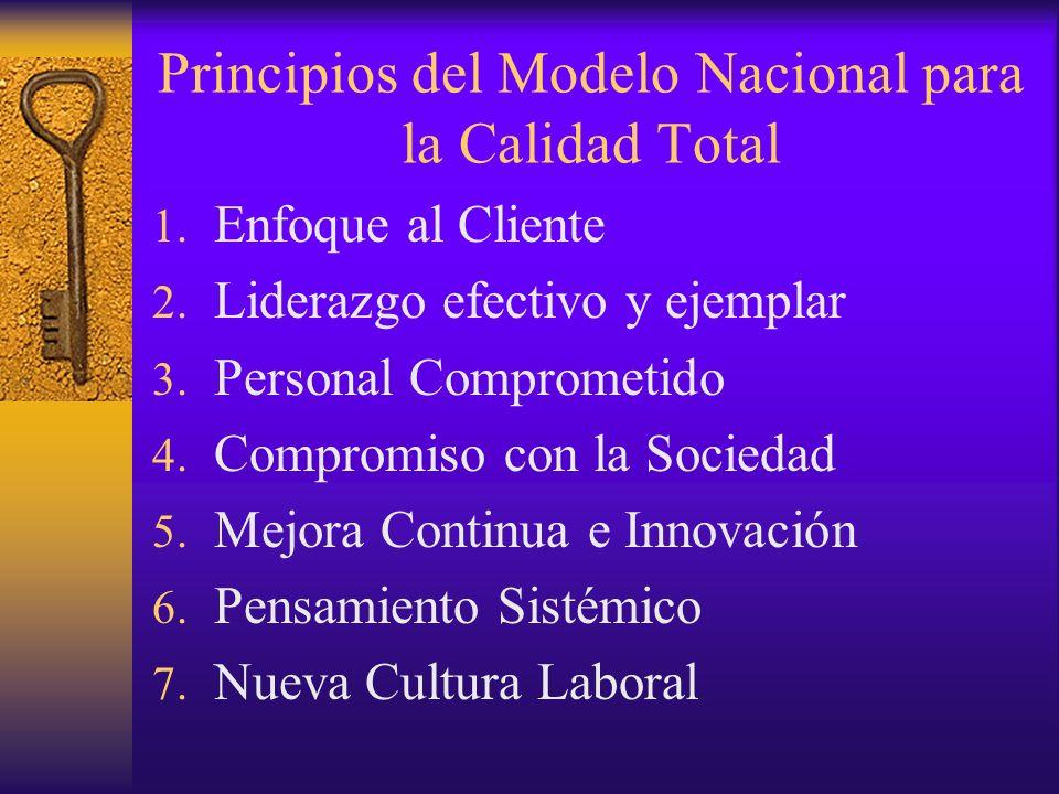 Principios del Modelo Nacional para la Calidad Total 1. Enfoque al Cliente 2. Liderazgo efectivo y ejemplar 3. Personal Comprometido 4. Compromiso con