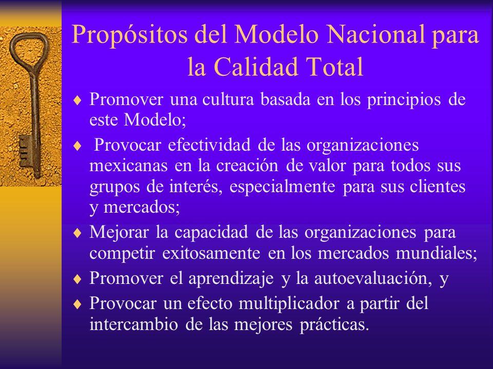 Propósitos del Modelo Nacional para la Calidad Total Promover una cultura basada en los principios de este Modelo; Provocar efectividad de las organiz