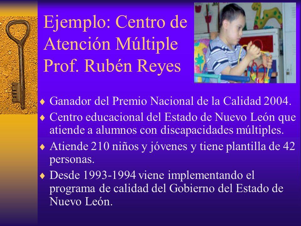 Ejemplo: Centro de Atención Múltiple Prof. Rubén Reyes Ganador del Premio Nacional de la Calidad 2004. Centro educacional del Estado de Nuevo León que