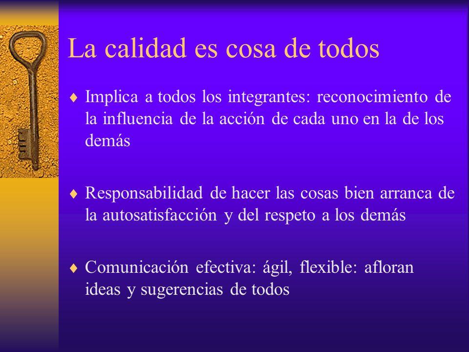 La calidad es cosa de todos Implica a todos los integrantes: reconocimiento de la influencia de la acción de cada uno en la de los demás Responsabilid