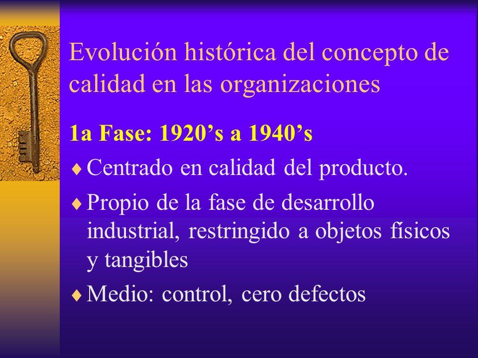 Evolución histórica del concepto de calidad en las organizaciones 1a Fase: 1920s a 1940s Centrado en calidad del producto. Propio de la fase de desarr