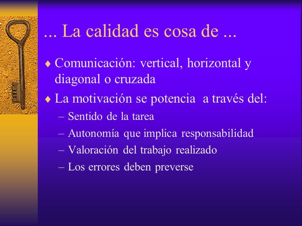 ... La calidad es cosa de... Comunicación: vertical, horizontal y diagonal o cruzada La motivación se potencia a través del: –Sentido de la tarea –Aut