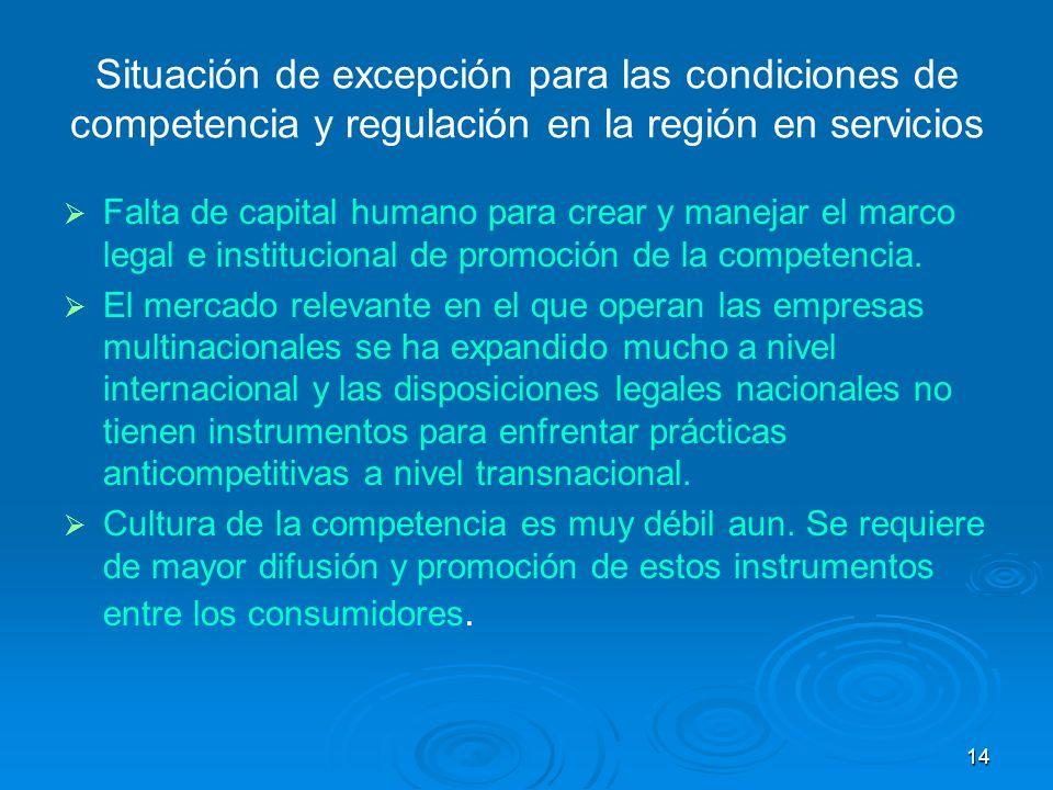 14 Situación de excepción para las condiciones de competencia y regulación en la región en servicios Falta de capital humano para crear y manejar el m