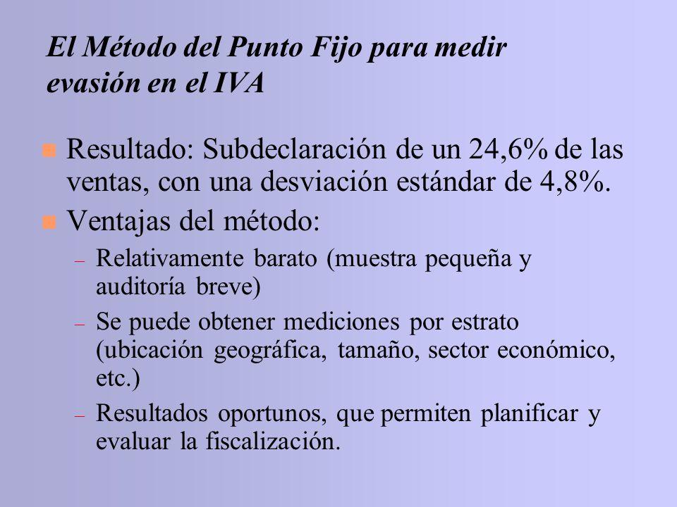 n Resultado: Subdeclaración de un 24,6% de las ventas, con una desviación estándar de 4,8%. n Ventajas del método: – Relativamente barato (muestra peq