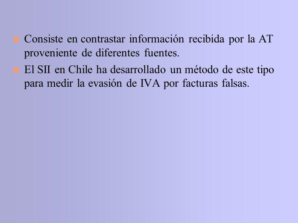 n Consiste en contrastar información recibida por la AT proveniente de diferentes fuentes. n El SII en Chile ha desarrollado un método de este tipo pa