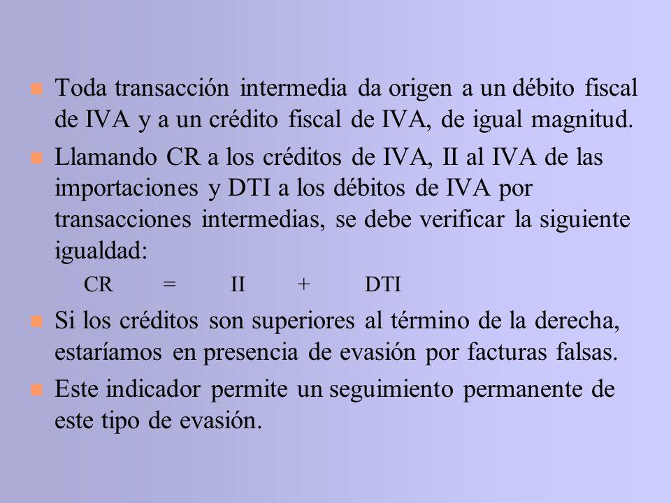 n Toda transacción intermedia da origen a un débito fiscal de IVA y a un crédito fiscal de IVA, de igual magnitud. n Llamando CR a los créditos de IVA