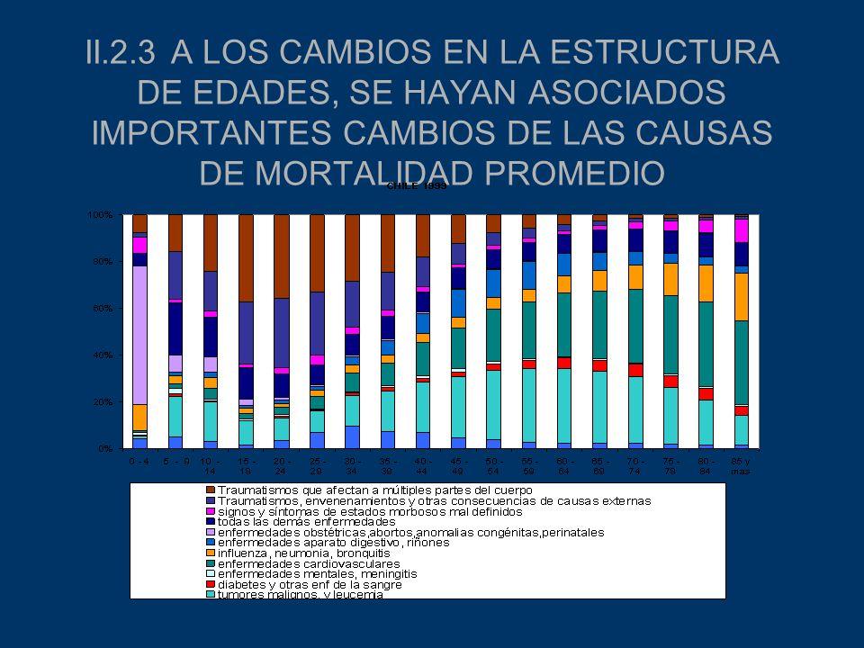 II.2.3A LOS CAMBIOS EN LA ESTRUCTURA DE EDADES, SE HAYAN ASOCIADOS IMPORTANTES CAMBIOS DE LAS CAUSAS DE MORTALIDAD PROMEDIO
