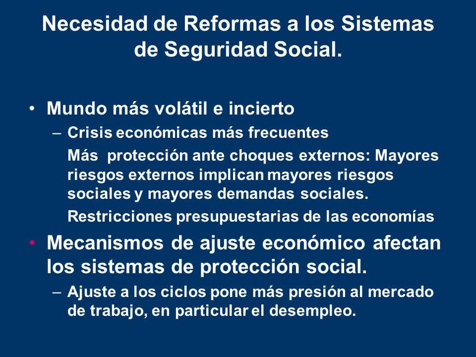 Necesidad de Reformas a los Sistemas de Seguridad Social. Mundo más volátil e incierto –Crisis económicas más frecuentes Más protección ante choques e