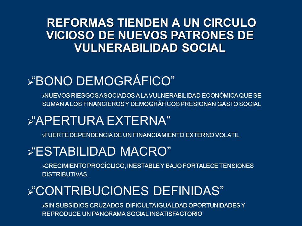 REFORMAS TIENDEN A UN CIRCULO VICIOSO DE NUEVOS PATRONES DE VULNERABILIDAD SOCIAL REFORMAS TIENDEN A UN CIRCULO VICIOSO DE NUEVOS PATRONES DE VULNERAB