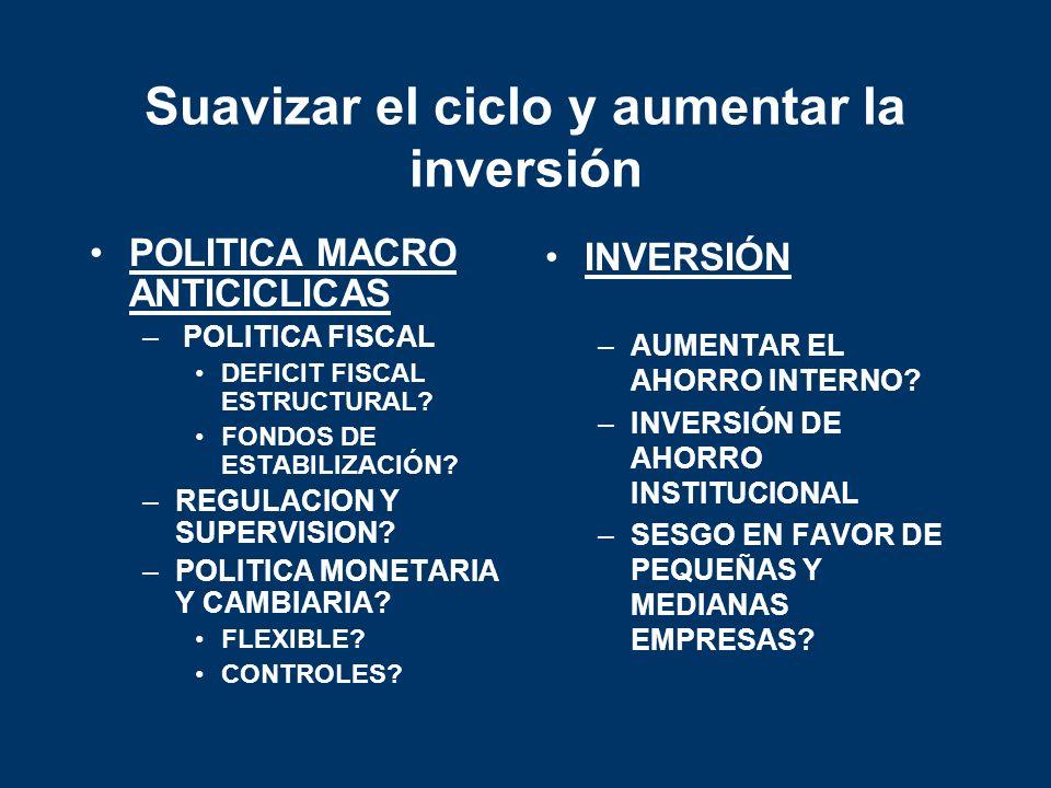 Suavizar el ciclo y aumentar la inversión POLITICA MACRO ANTICICLICAS – POLITICA FISCAL DEFICIT FISCAL ESTRUCTURAL? FONDOS DE ESTABILIZACIÓN? –REGULAC