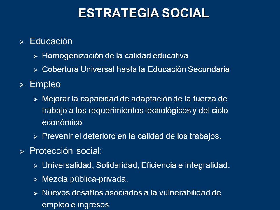 ESTRATEGIA SOCIAL Educación Homogenización de la calidad educativa Cobertura Universal hasta la Educación Secundaria Empleo Mejorar la capacidad de ad