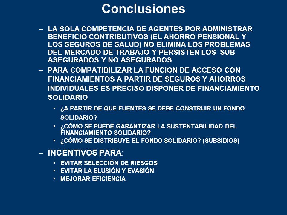 Conclusiones –LA SOLA COMPETENCIA DE AGENTES POR ADMINISTRAR BENEFICIO CONTRIBUTIVOS (EL AHORRO PENSIONAL Y LOS SEGUROS DE SALUD) NO ELIMINA LOS PROBL