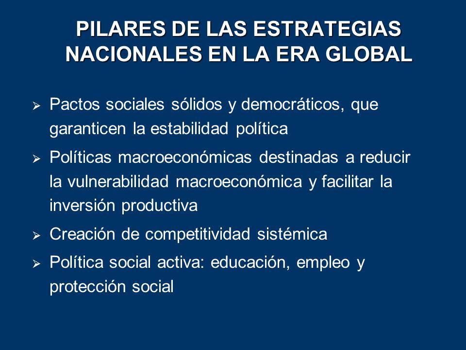 PILARES DE LAS ESTRATEGIAS NACIONALES EN LA ERA GLOBAL Pactos sociales sólidos y democráticos, que garanticen la estabilidad política Políticas macroe