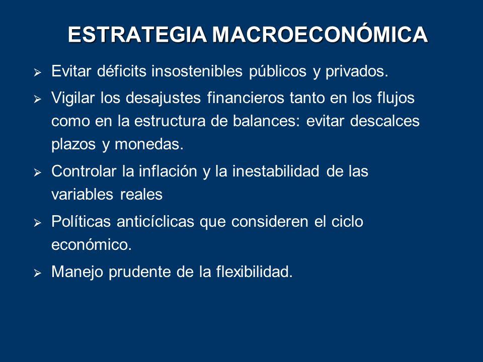 ESTRATEGIA MACROECONÓMICA Evitar déficits insostenibles públicos y privados. Vigilar los desajustes financieros tanto en los flujos como en la estruct