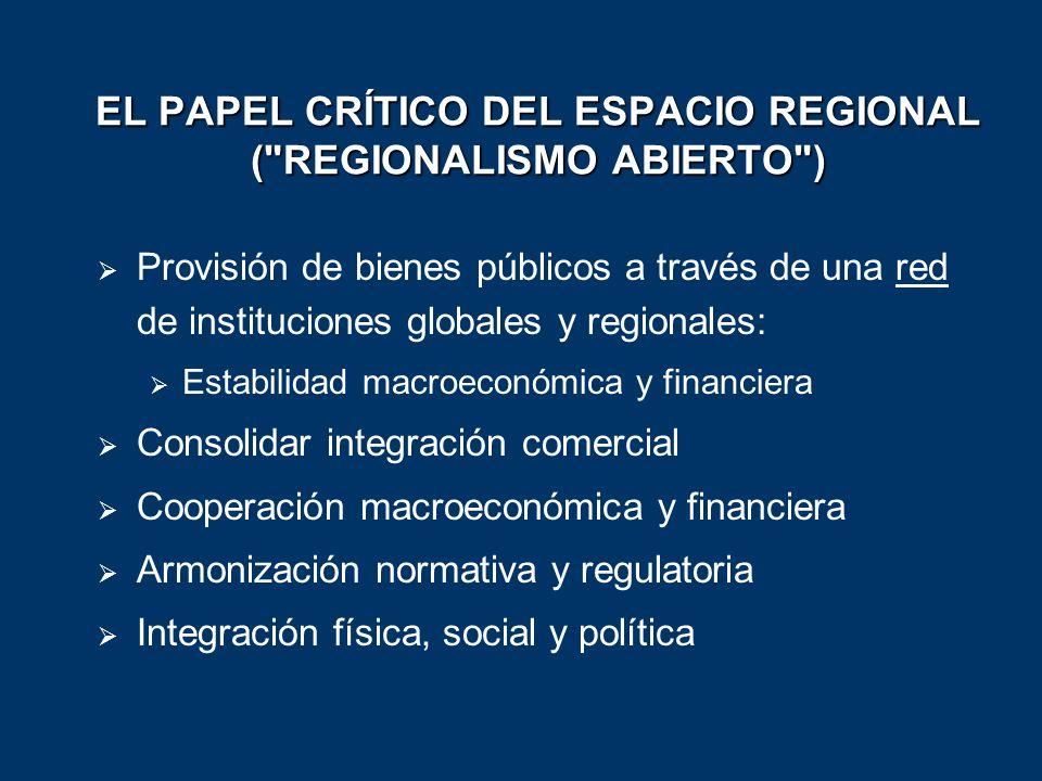 Provisión de bienes públicos a través de una red de instituciones globales y regionales: Estabilidad macroeconómica y financiera Consolidar integració