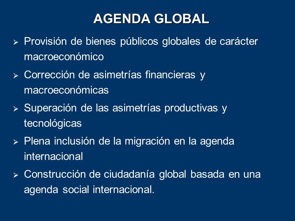 AGENDA GLOBAL Provisión de bienes públicos globales de carácter macroeconómico Corrección de asimetrías financieras y macroeconómicas Superación de la