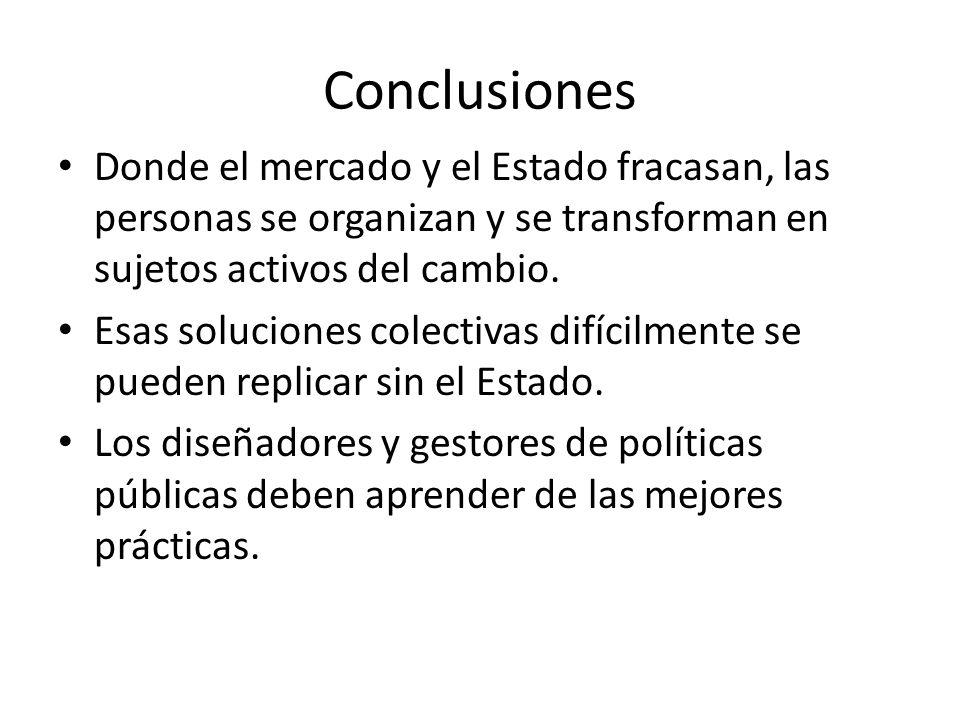 Conclusiones Donde el mercado y el Estado fracasan, las personas se organizan y se transforman en sujetos activos del cambio.
