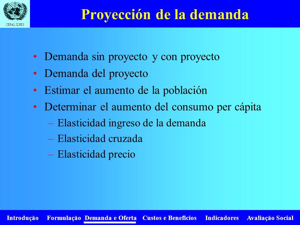 Introdução Formulação Demanda e Oferta Custos e Beneficios Indicadores Avaliação Social CEPAL/ILPES Proyección de la demanda La extrapolación simple d