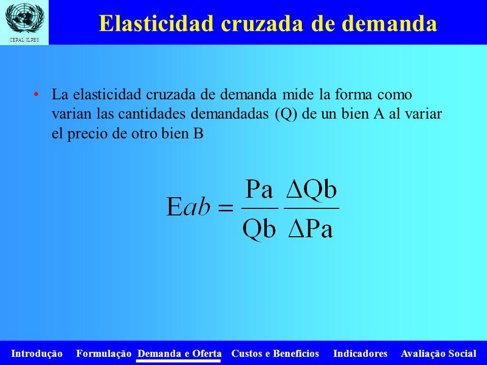 Introdução Formulação Demanda e Oferta Custos e Beneficios Indicadores Avaliação Social CEPAL/ILPES Resultados de la Elasticidad ingreso de la demanda