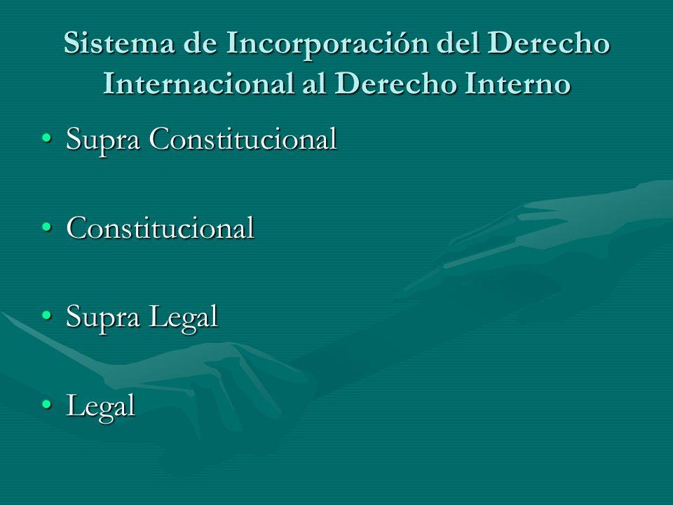 Sistema de Incorporación del Derecho Internacional al Derecho Interno Supra ConstitucionalSupra Constitucional ConstitucionalConstitucional Supra Lega