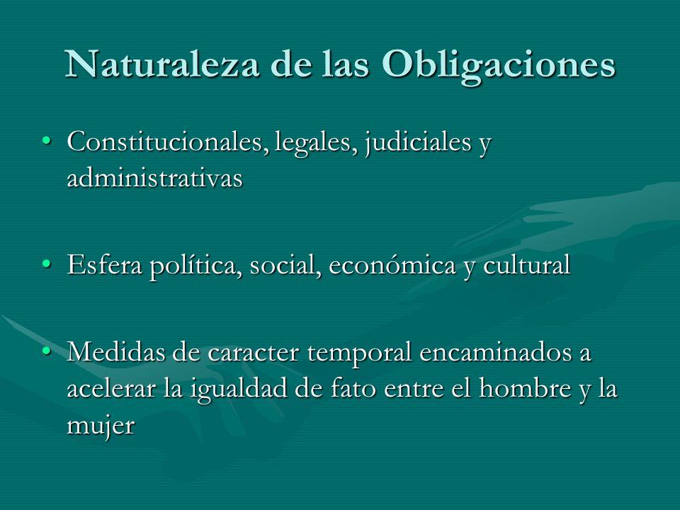 Naturaleza de las Obligaciones Constitucionales, legales, judiciales y administrativasConstitucionales, legales, judiciales y administrativas Esfera p