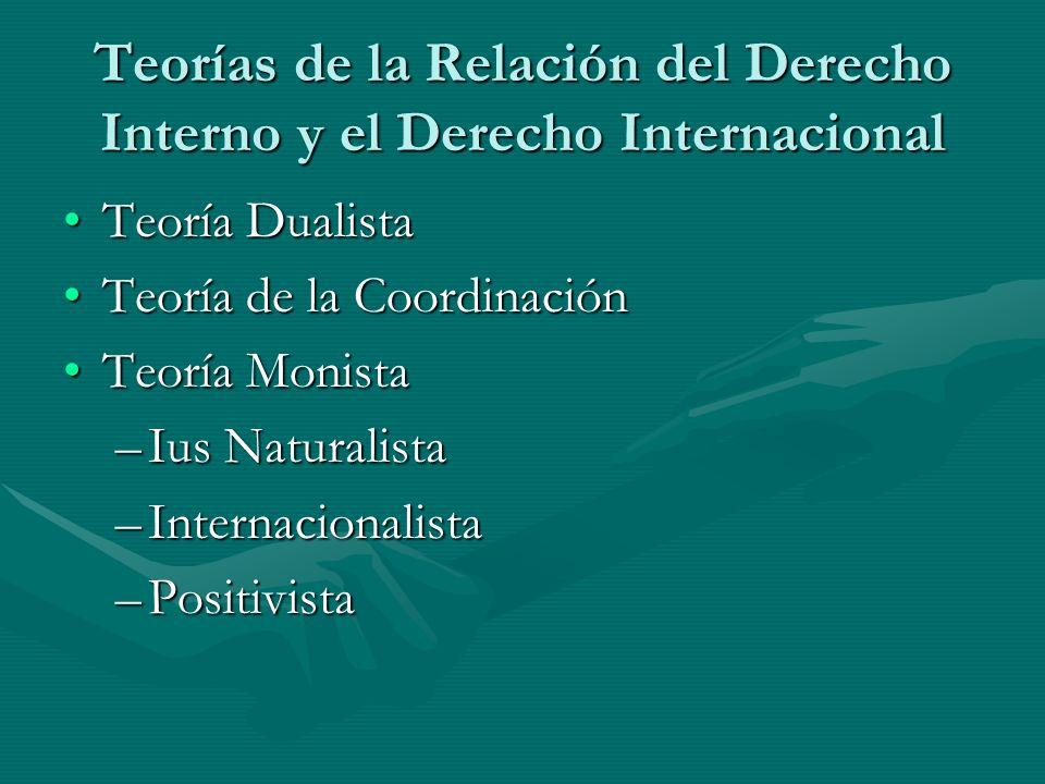 Sistema de Incorporación del Derecho Internacional al Derecho Interno Supra ConstitucionalSupra Constitucional ConstitucionalConstitucional Supra LegalSupra Legal LegalLegal