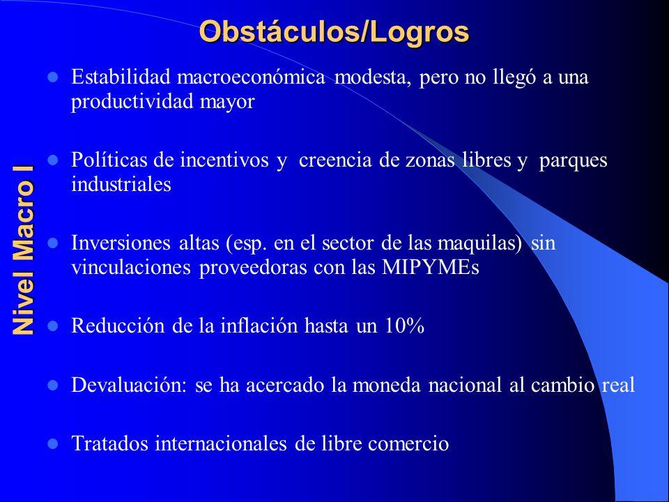 Obstáculos/Logros Estabilidad macroeconómica modesta, pero no llegó a una productividad mayor Políticas de incentivos y creencia de zonas libres y par